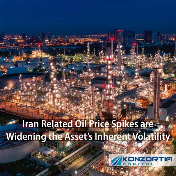 WORLD FINANCES: Iran Related Oil Price Spikes are Widening the Asset's Inherent Volatility