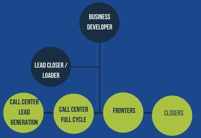 business-developer-chart-01